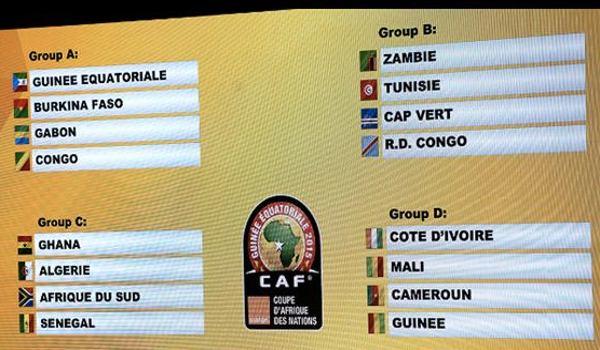 Africa Cup of Nations 2015 Finals Draw