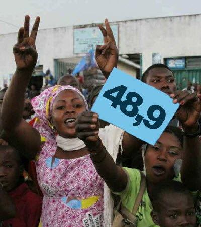 President Joseph Kabila supporters celebrates 2011 presidential election victory